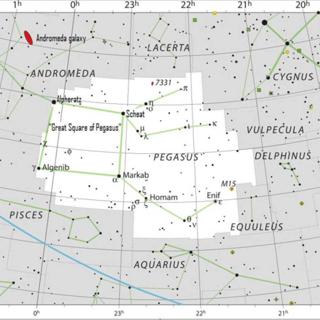 Looking to the east around 2am you will see four stars that form the Great Square of Autumn. Most of the stars in this asterism are part of the constellation Pegasus.
